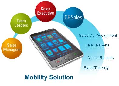 Eki Mobility Solution for Sales Force Automation